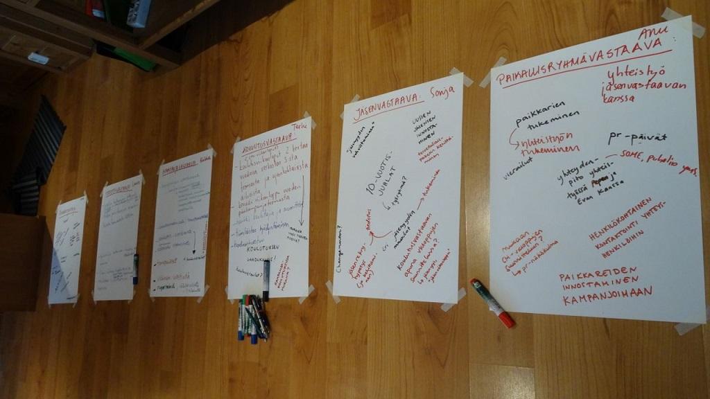 Tiimiläiset pohtivat vastuualueitaan strategiaviikonlopussa.